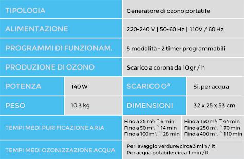 Tabella specifiche1-ozonpower10